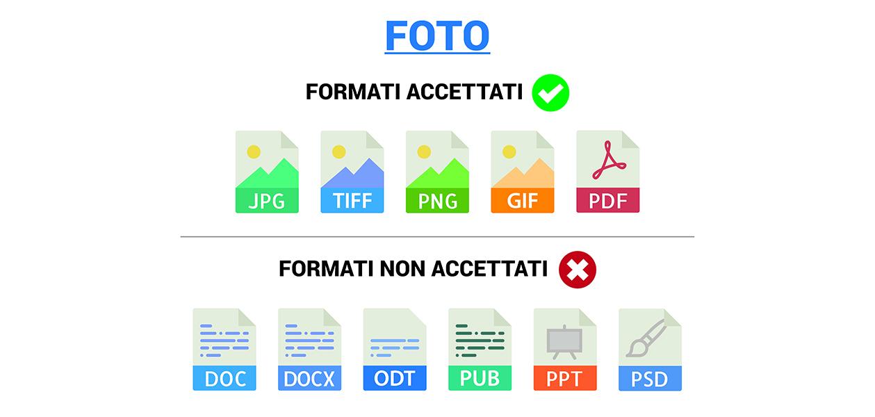 Foto: formati accettati